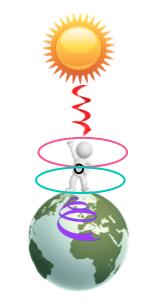 Energia yin-yang